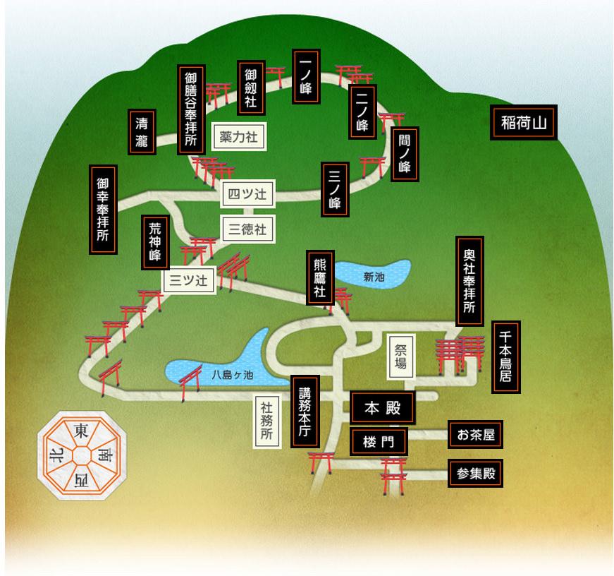 伏見稻荷神社地圖
